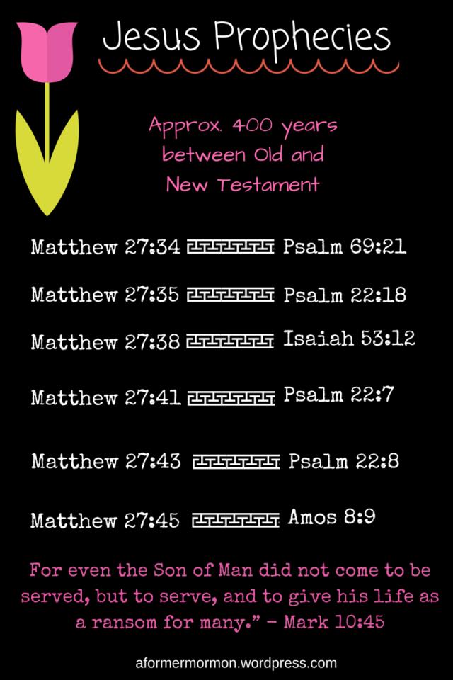 Jesus Prophecies